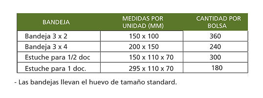 BANDEJA-HUEVOS-CUADRO.jpg