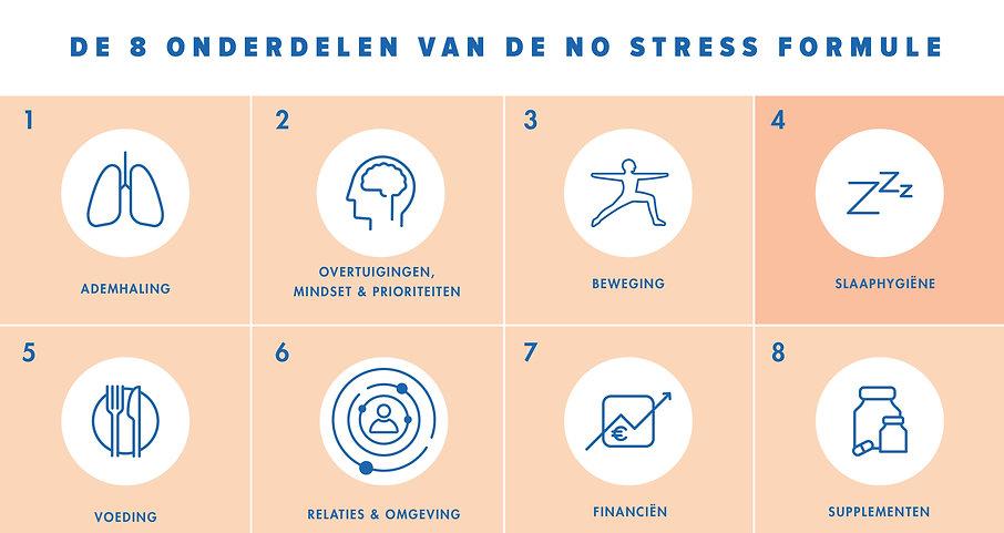 No Stress Formule overzicht - slaaphygie