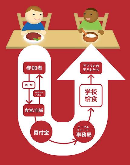 SystemJpn.jpg