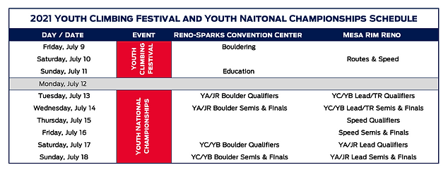 2021 Youth Nationals.png