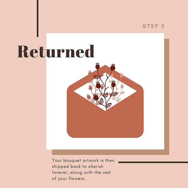 Returned.png