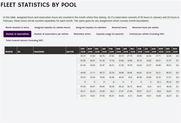 Fleet statistics_edited.jpg
