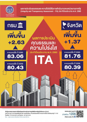 ผล ITA 2560.jpg