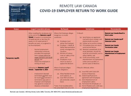 RLC Employer Return to Work Guide