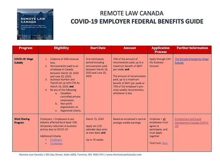Federal Benefits Guide for Employers impacted by COVID-19