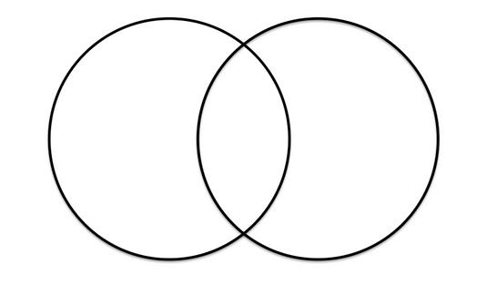 Relationship Venn Diagrams Home Potent Life Coaching