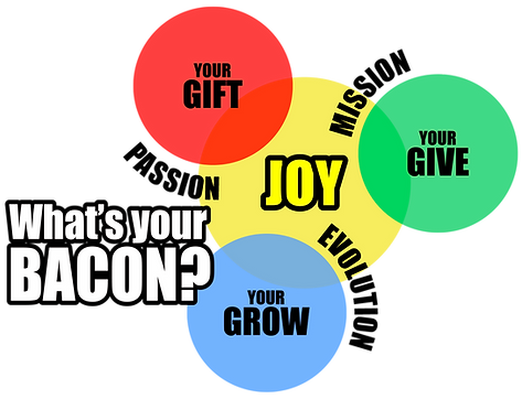 WhatsYourBacon.png