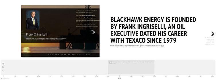 Frank Ingriselli Career Timeline