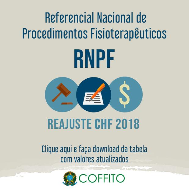 COFFITO divulga reajuste no Coeficiente de Honorários Fisioterapêuticos
