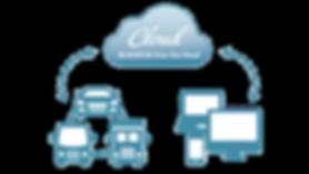 cloud-business-account-diagram-1200x-102