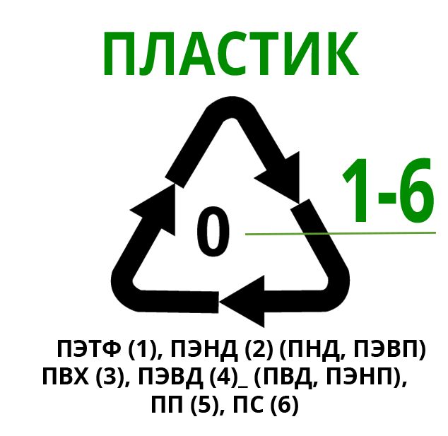 Plastic-recyc-11.png