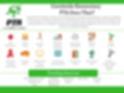 Yellow Modern Icons Infographic Resume.p