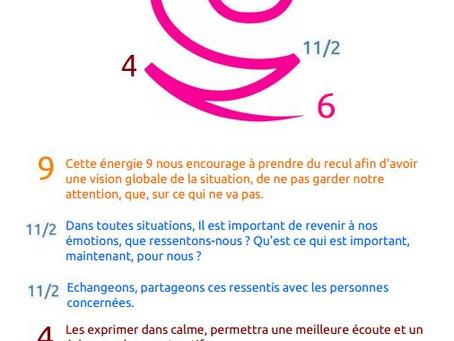 les énergies du lundi 09/11/2020 en numérologie