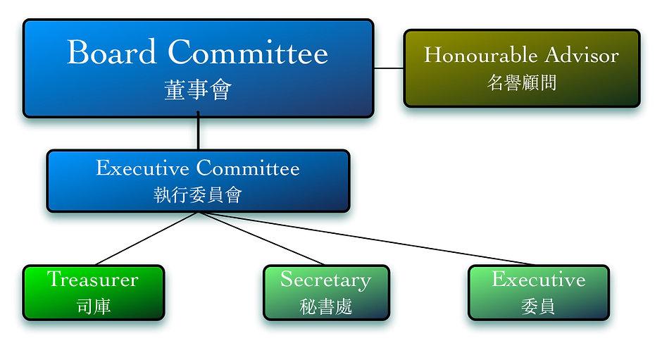 EmbraceLife Foundation Organisation Chart.jpg