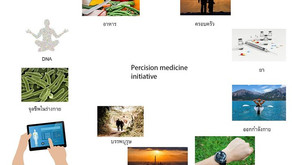 Precision medicine คืออะไร ? ทำไมยุคนี้ถึงต้องรู้จัก