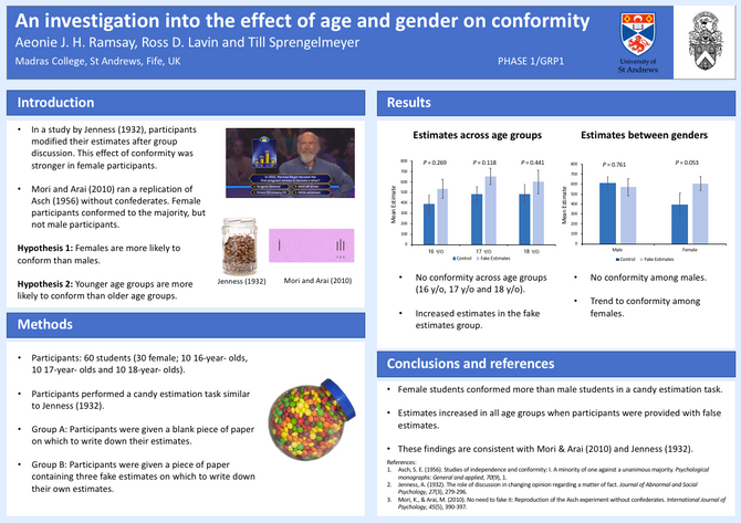 An investigation into the effect of age and gender on conformity
