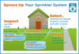 sprinkler-spruce-up_infographic.png