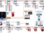 TecnoFire Brandwarn- und Brandmeldeanlagen