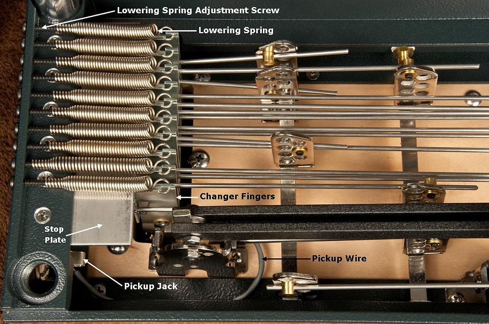 S-10 E Undercarriage Changer End Diagram
