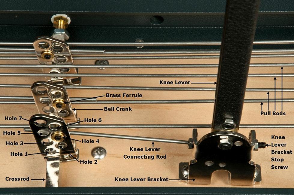 S-10 E Knee Lever Diagram.jpg
