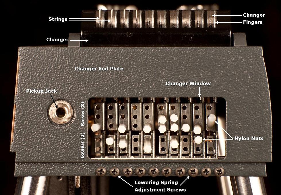 S-10 E Changer End Diagram.jpg