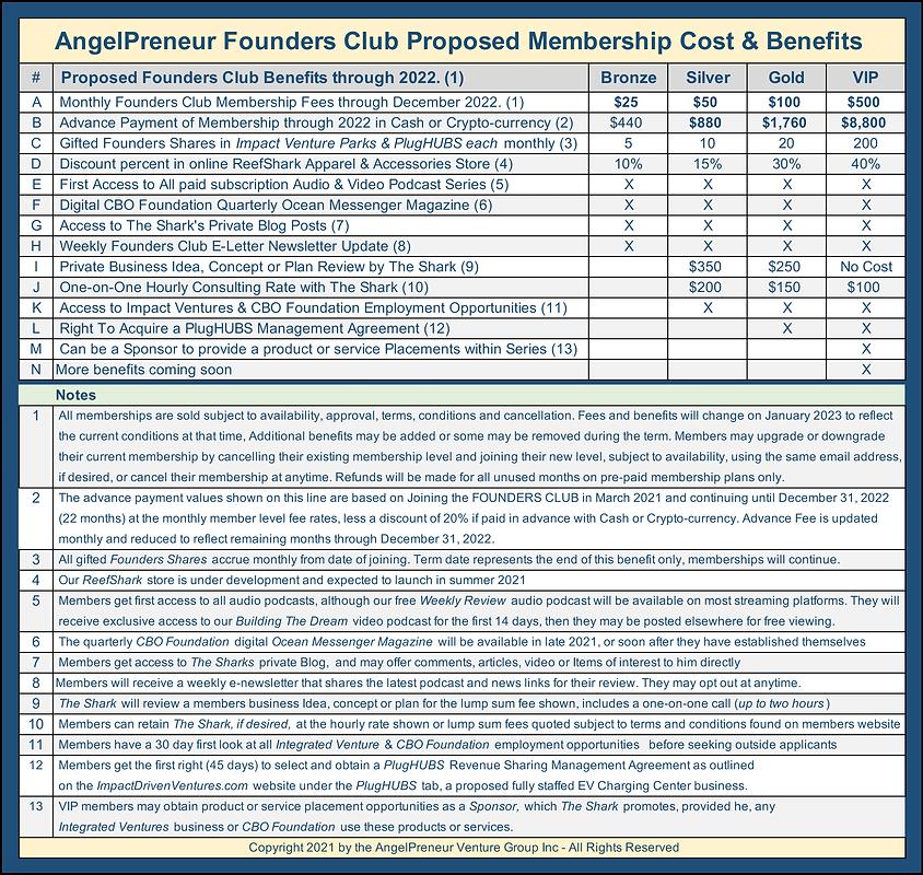 Member Benefits.png