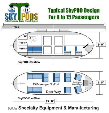 SkyPOD 15 Pass.jpg