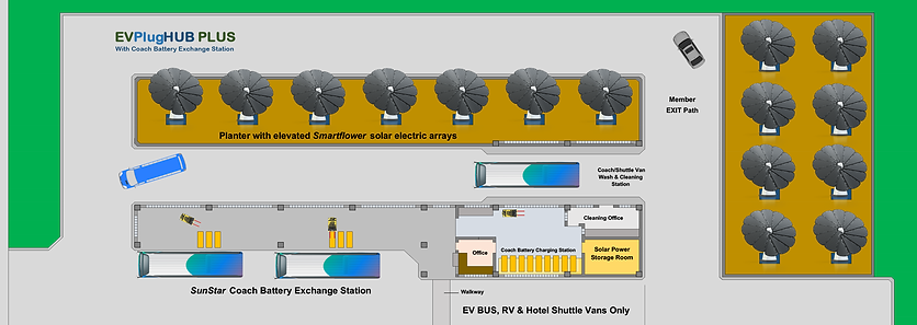 EV Plus Ground Level web view.png