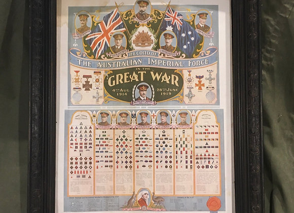 Original poster of WW1 AIF Units, Colour Patches, Generals