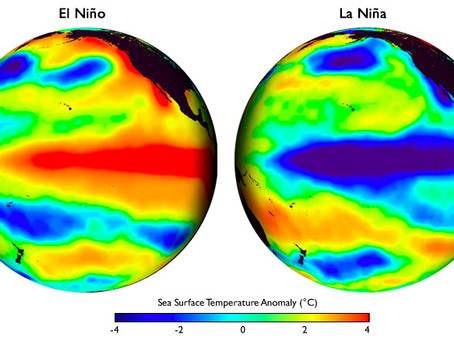 What do El Niño and La Niña weather systems have to do with team building?