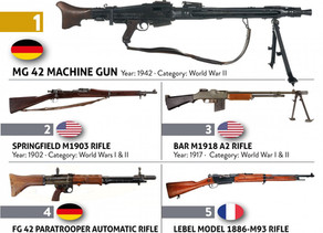 EXCITING NEW REPLICA GUN MODELS COULD BE ON THE WAY SOON