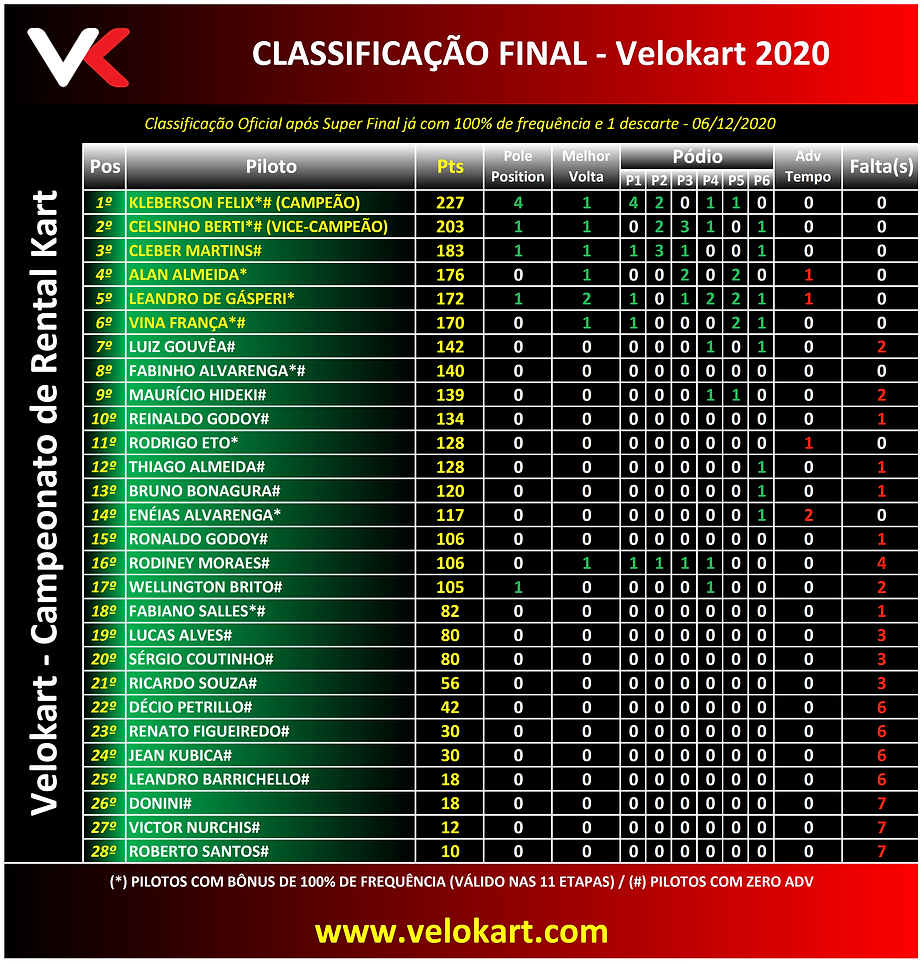 Class_VK_2020 - SuperFinal.png