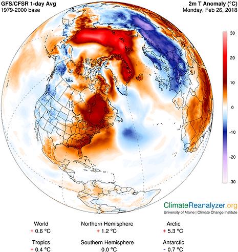 Temperaturanomalie Arktis Februar 2018 - Klimawandel