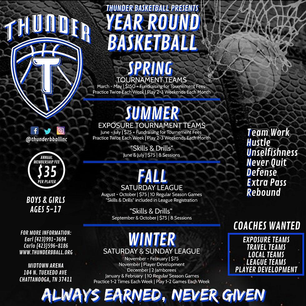 24x24 Thunder Poster.jpg