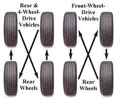 tire rotation.jpg