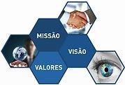 SupriWay - Missão, visão e valores. Outsourcing de impressão, locação de impressoras, informática