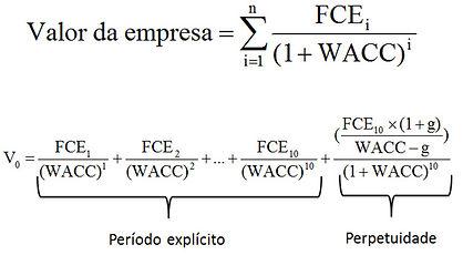 Fórmula_valuation.jpg
