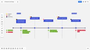 ux design tools free, Wireframing UX Design Tools