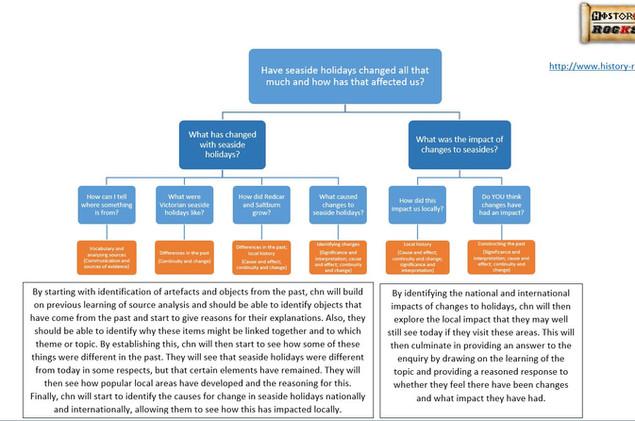 Seaside Planning Enquiry.JPG
