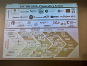 Workshop EBA@250 ve Švédském Malmö