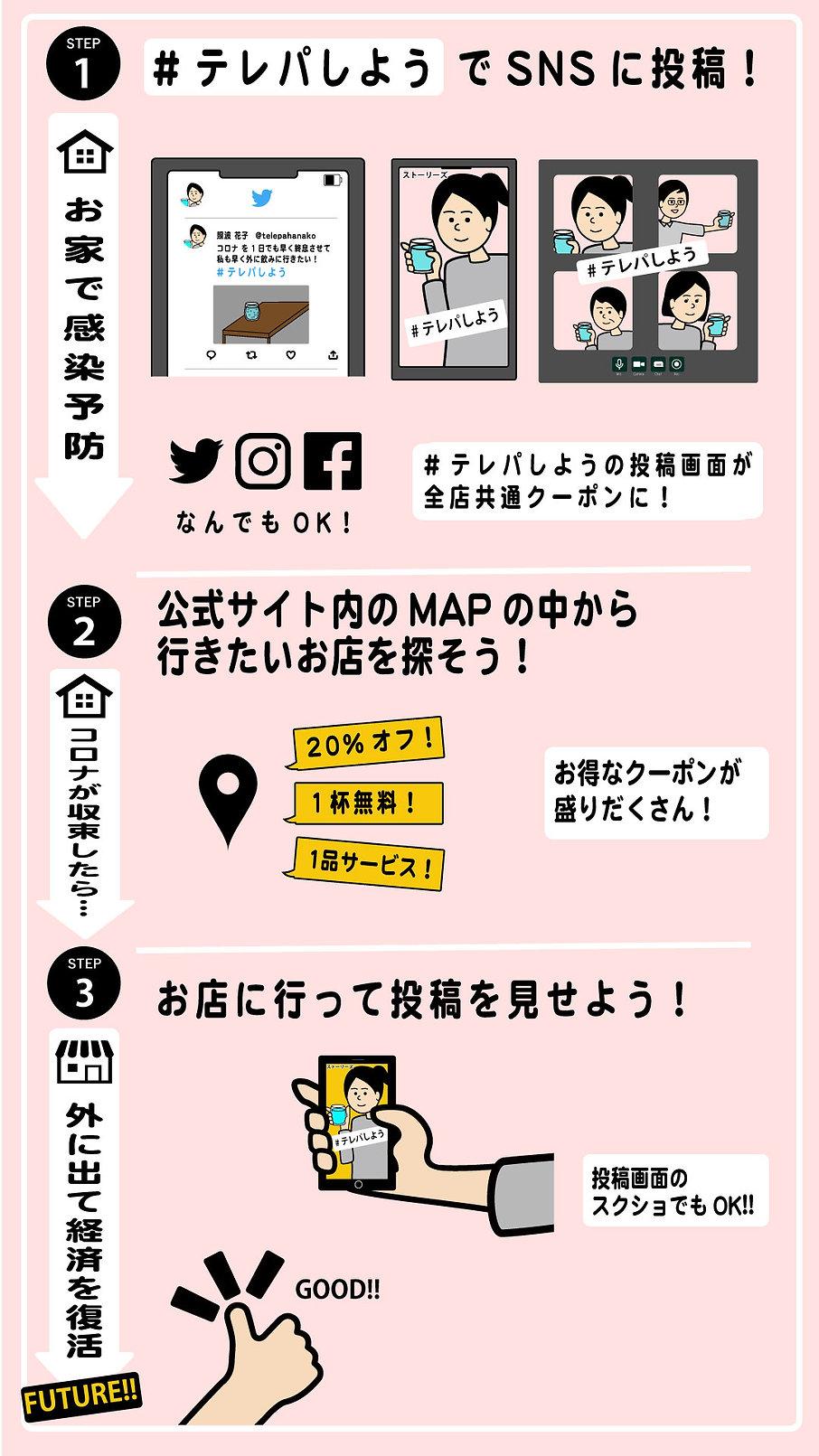 【最終】テレパ図解.jpg