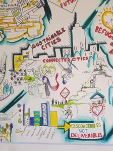 Cities Leading the Way on SDGs