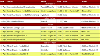 Club News 12th April, Fixtures & Results