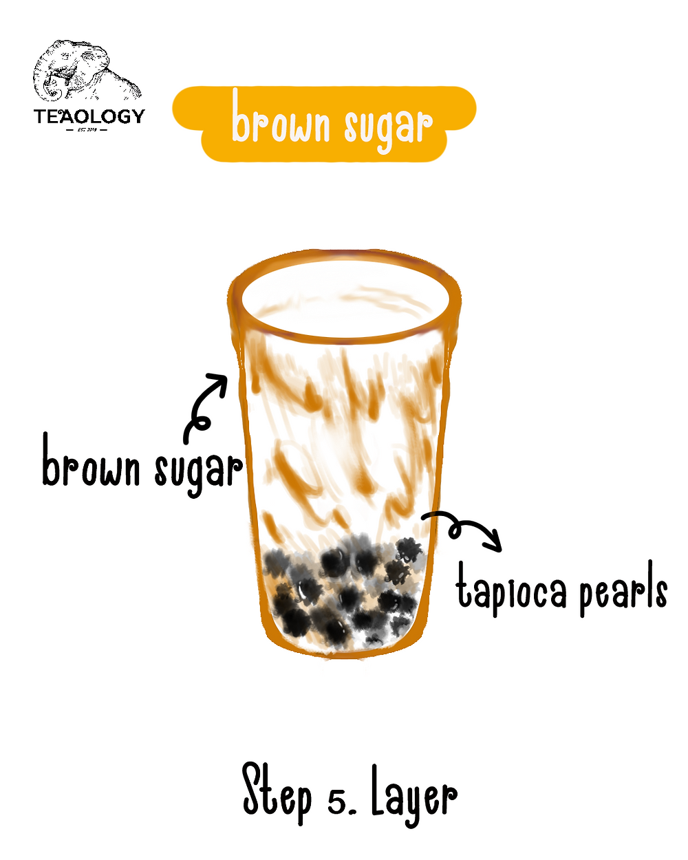 Step 5 to make brown sugar boba - Layer tapioca