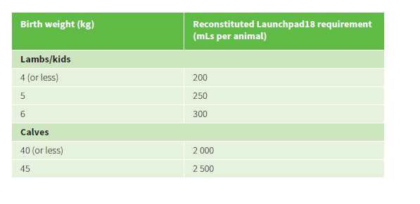 launchpad18-feeding-by-weight.png