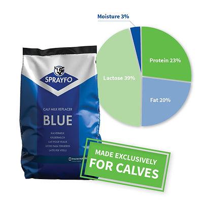 Sprayfo-Blue-and-pie-chart.jpg
