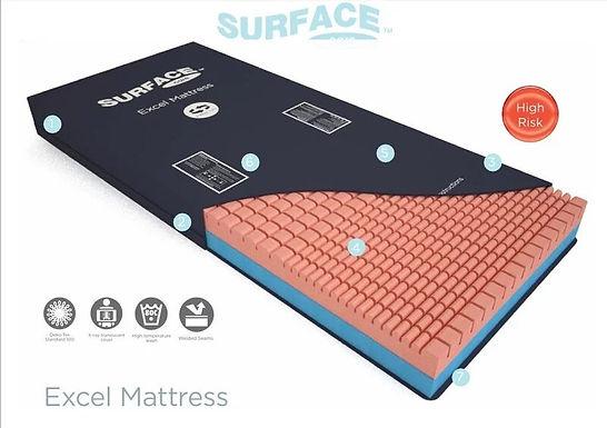 英國 SURFACE Care Excel 防火減壓海綿床褥
