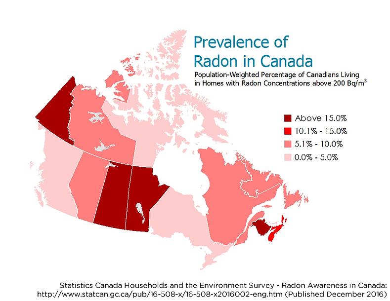 statscan-radon-percentage.png