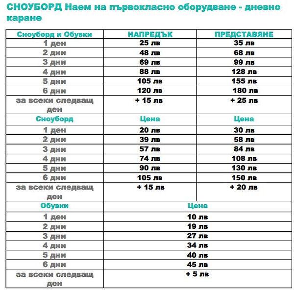 Snowboard Prices.JPG