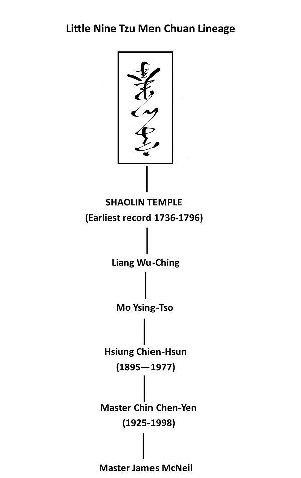 Tsu Men Chuan Lineage.jpg